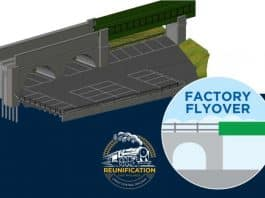 Factory Flyover appeal launched by the Great Central Railway Reunification Project