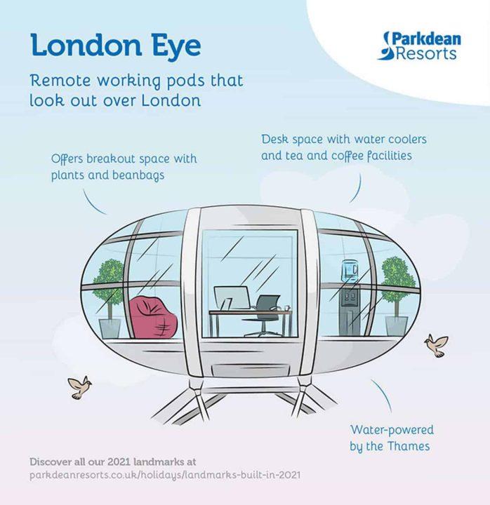 Parkdean Resorts reimagine range of UK landmarks