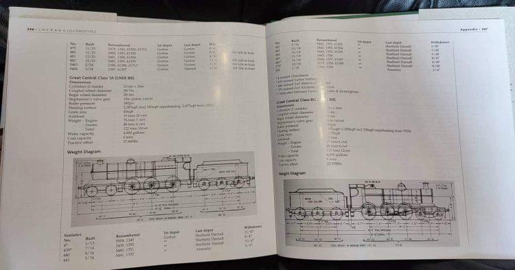 LNER 4-6-0 Locomotives Book by David Maidment
