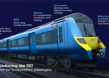 Class 707 in Southeastern livery
